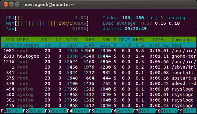 linux_proccess_cmd_htop