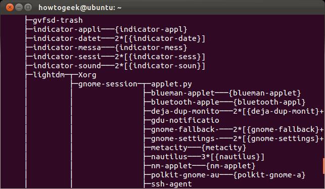 linux_proccess_cmd_pstree