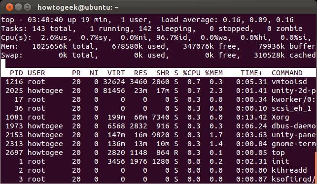linux_proccess_cmd_top